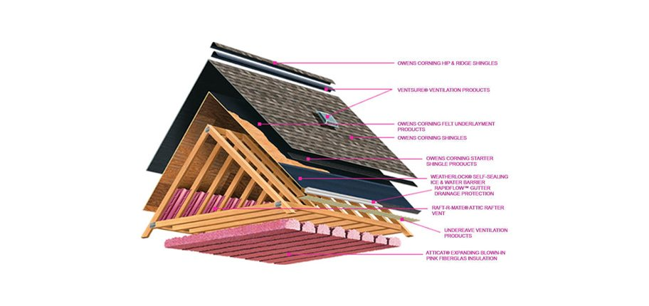 roofing-system-owens-corning.jpg